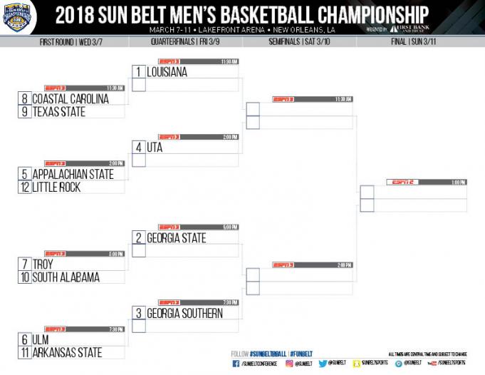 Sun Belt Men's Basketball Championships: First Round - Session 4 at Pensacola Bay Center